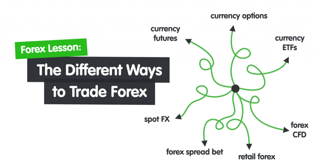 the different ways to trade forex