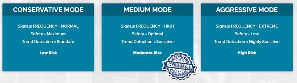 Onyx Scalper runs with three risks (modes)