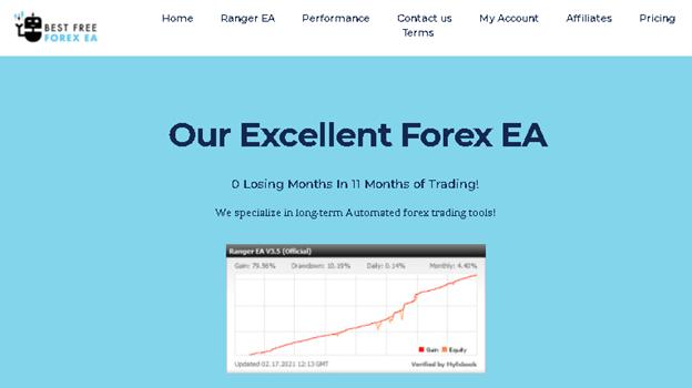 Ranger EA Trading Results