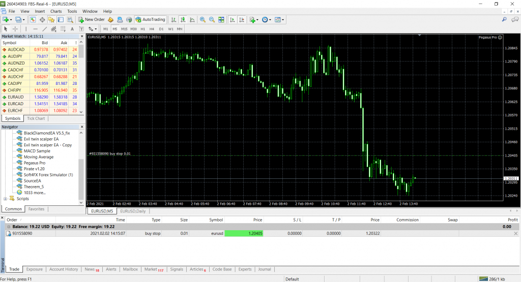 A buy stop order is placed above the price on the MT4 platform