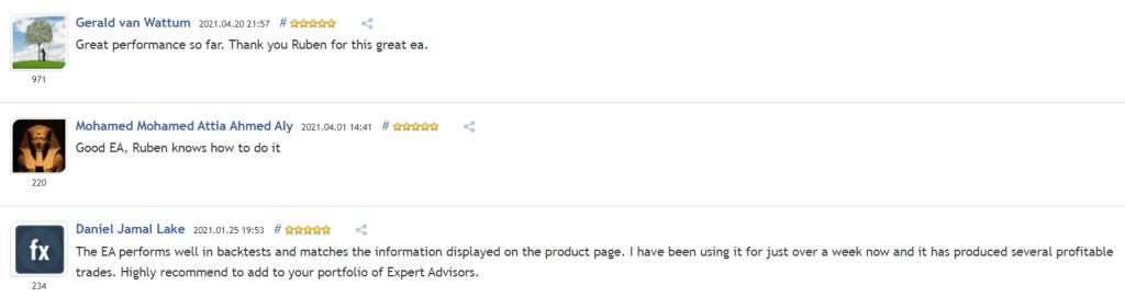 Cairo Customer Reviews