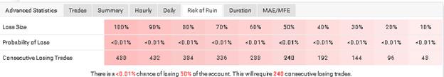 FX Hunter trading results
