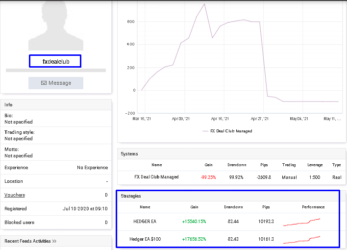 FXDC HEDGER EA Trading Results