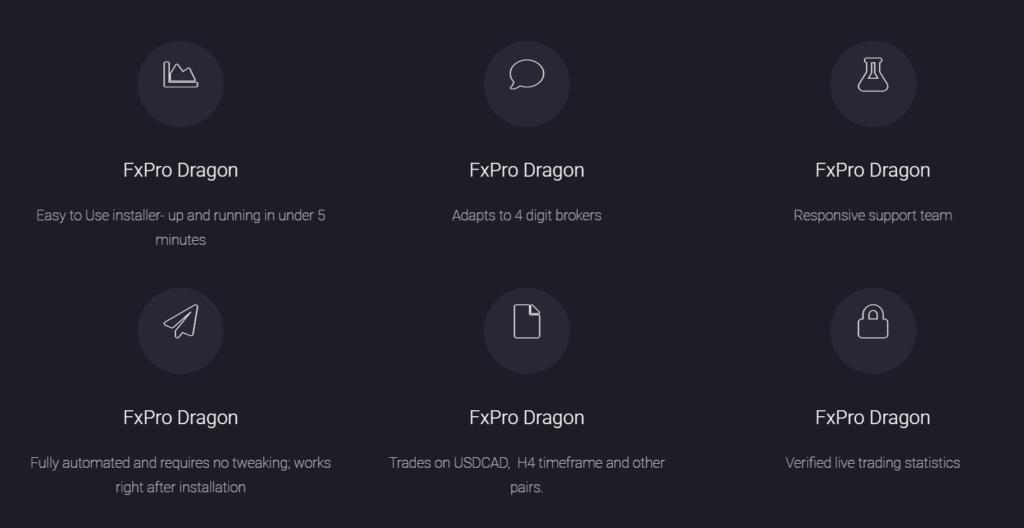 FXPro Dragon Features