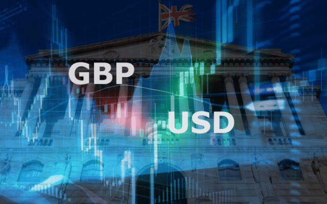 GBP/USD Pressured Ahead of the BOE Interest Rate Decision