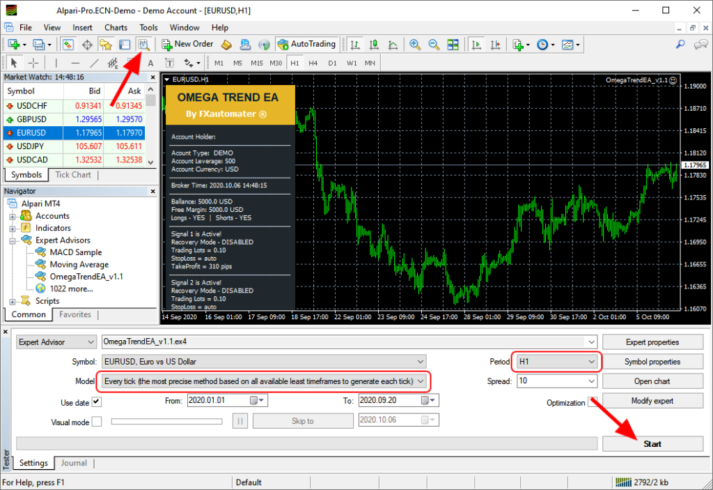 Omega Trend EA. The screenshots show how to execute backtests
