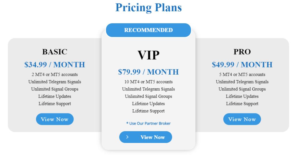 Telegram Connector Pricing