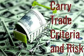 Image signaling currency carry trade risk