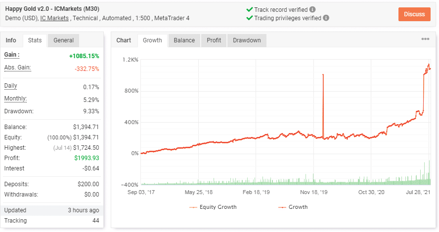 The robot's trading results on myfxbook.