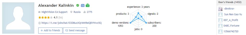 The developer's profile on MQL5.