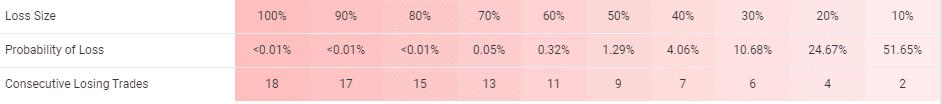 PZ Trend Trading risks.