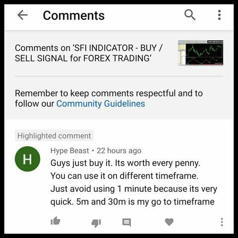 User review for SFI Indicator on the official website.