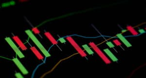 Best Swing Trading Best Practices in Forex
