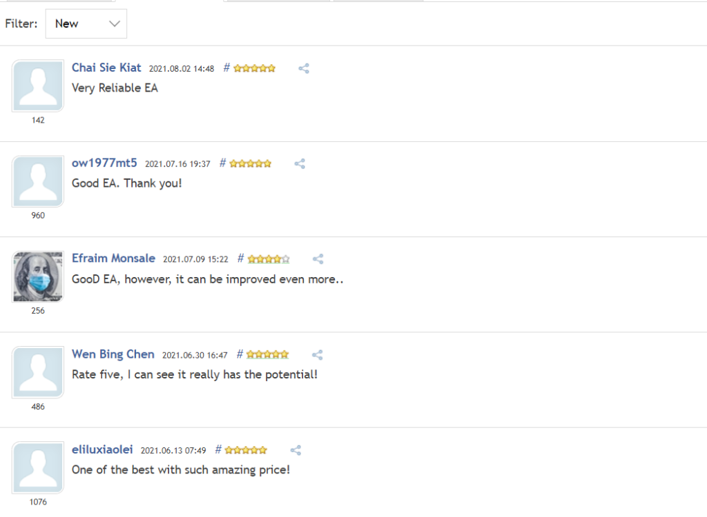 User reviews for Wild Side on MQL5.