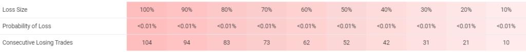 Forex Glory EA risks.
