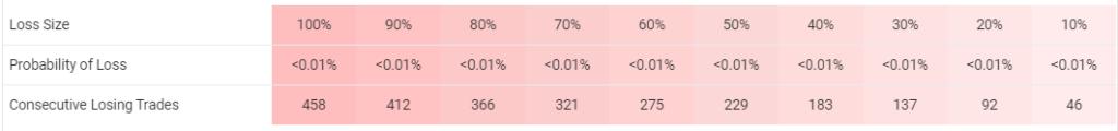 Hippo Trader Pro risks.
