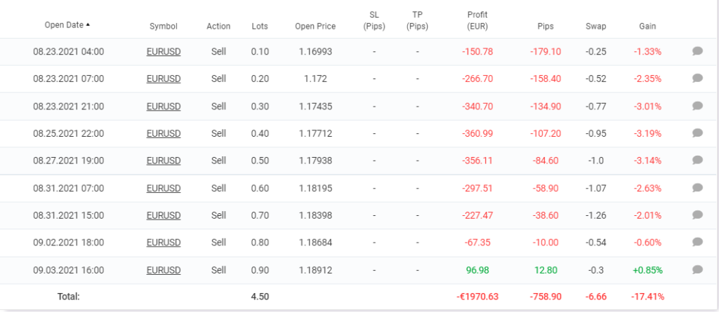 Hippo Trader Pro open orders