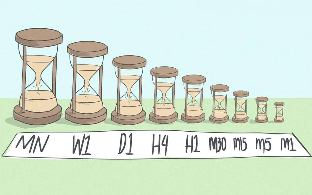 An animated image of many hour-glasses increasing in size showing different time frames