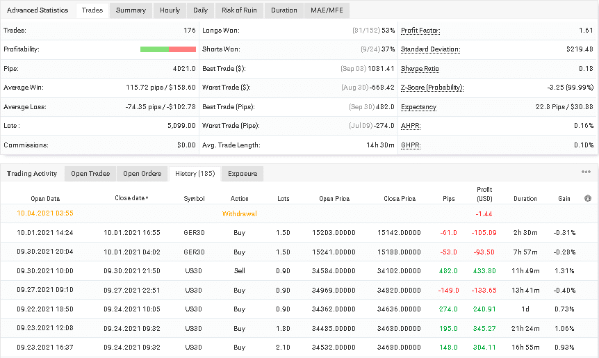 Advanced trading stats for Tip Toe Hippo